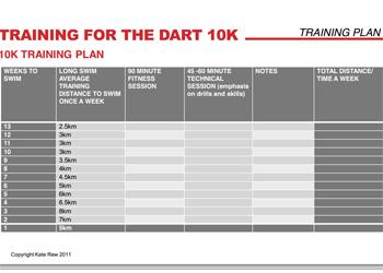 10k swim training plan