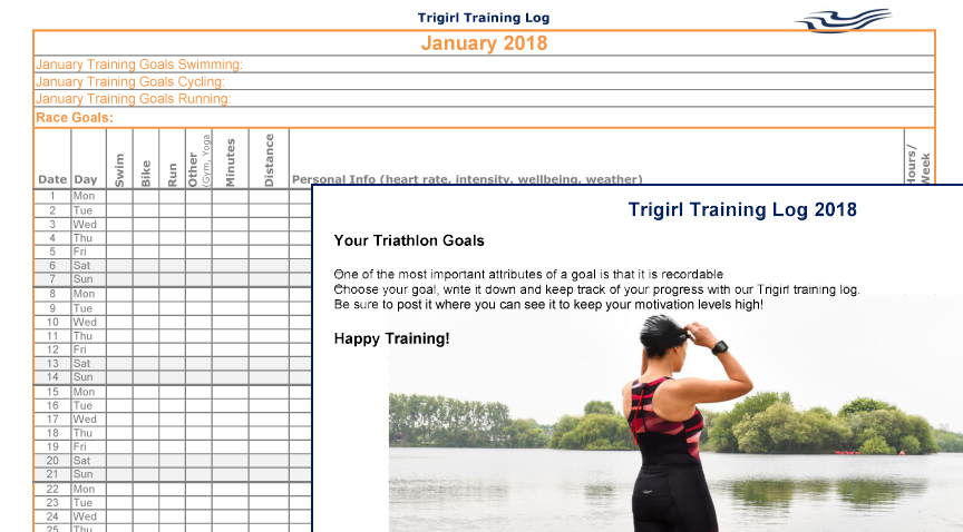 triathlon training goal setting