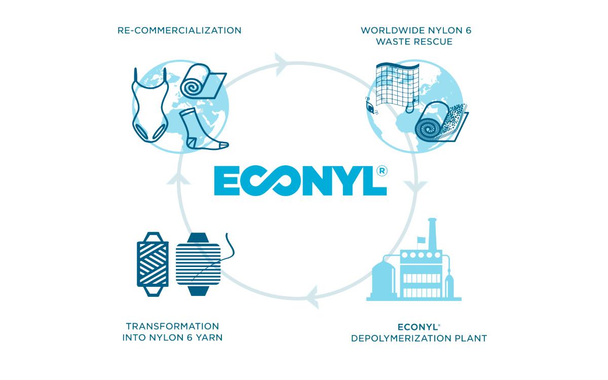 econyl-eco-friendly-triathlete